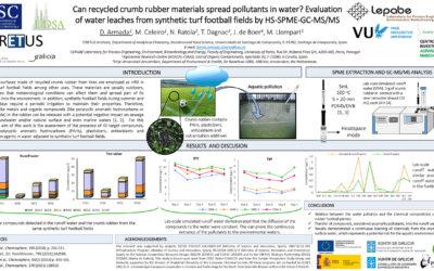 El trabajo del investigador Daniel Armada premiado en el '1st European Sample Preparation e-Conference' por la aplicación más innovadora de análisis medioambiental
