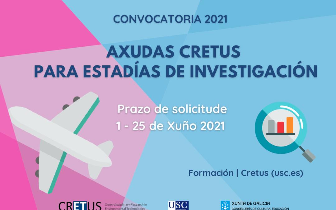 Ayudas estancias de investigación 2021